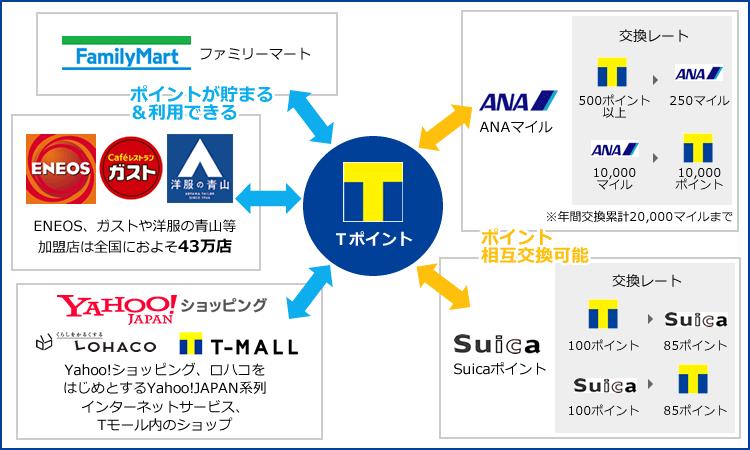 tpoint-pointmap