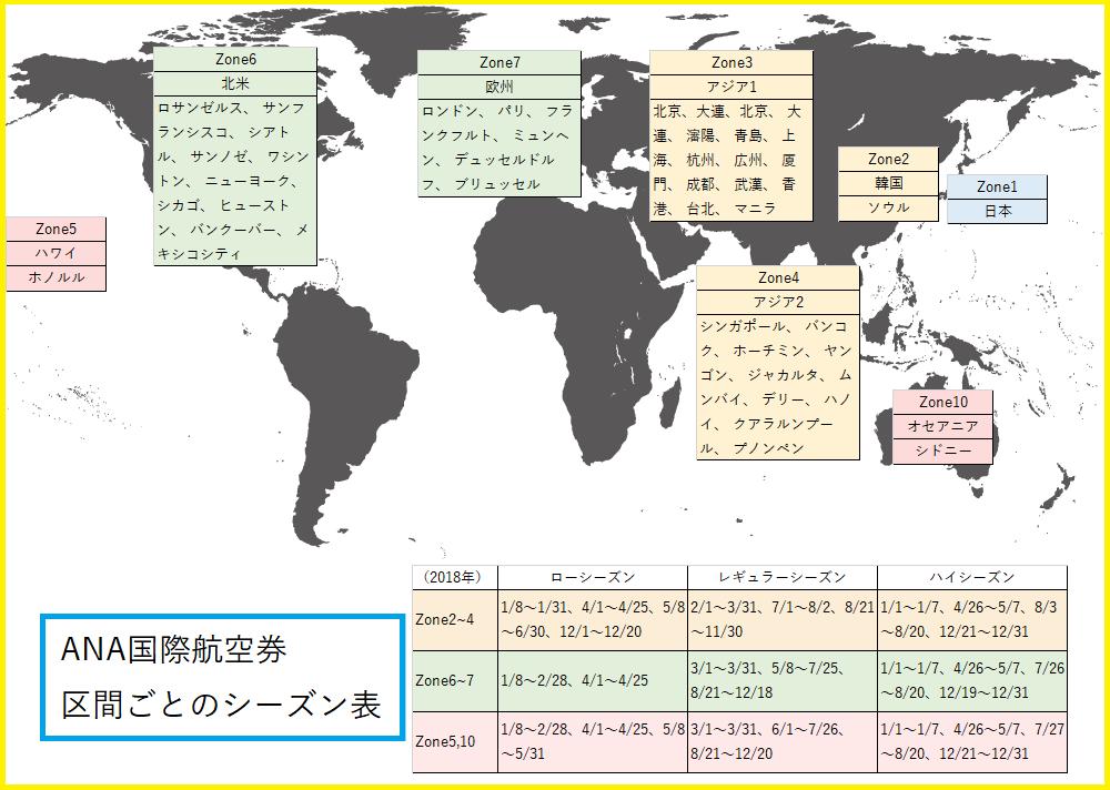 ANA国際線区間ごとのシーズン表